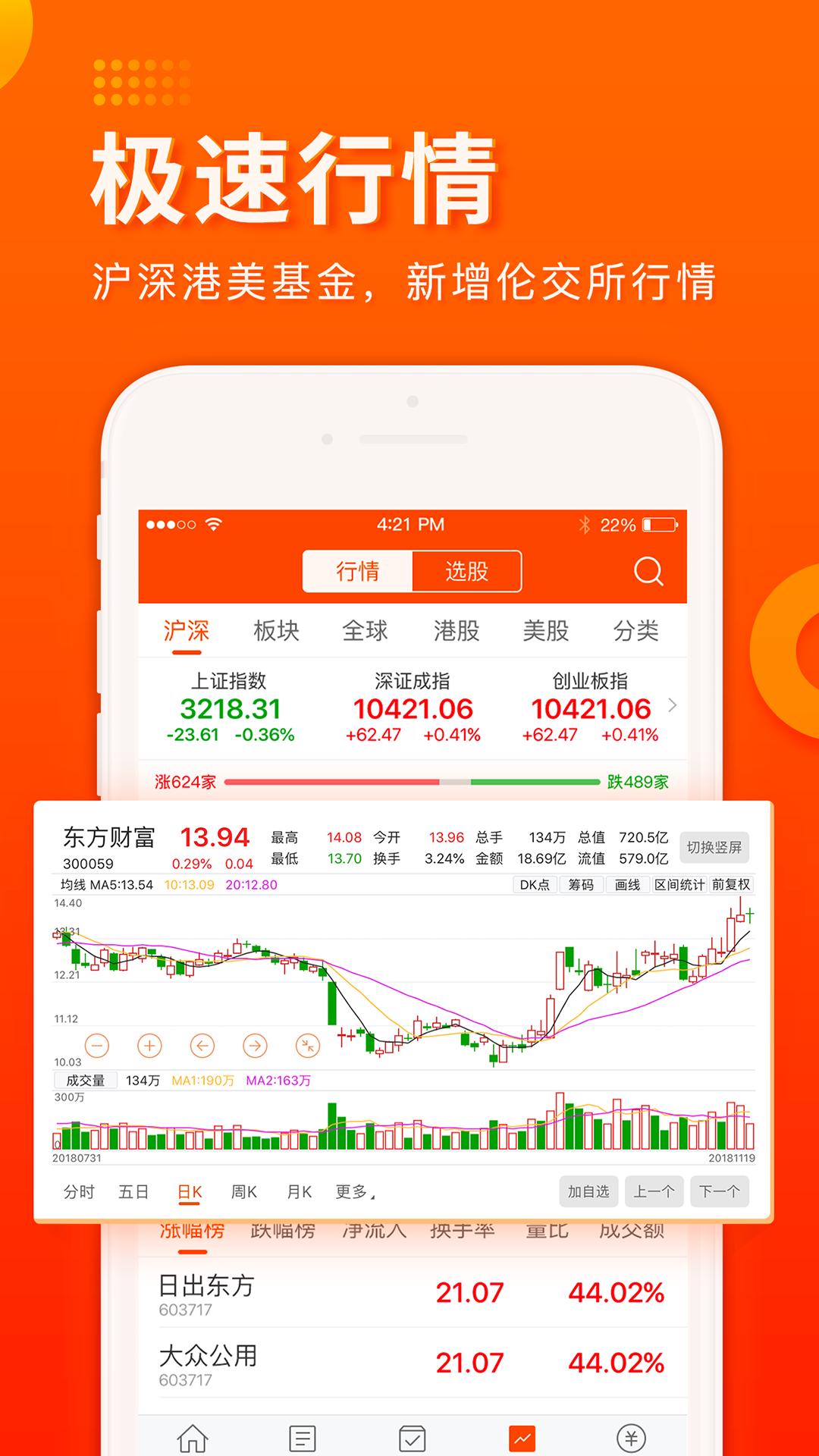 东方财富证券1